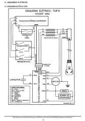 Todos Esquemas Lavadoras Electrolux.pdf