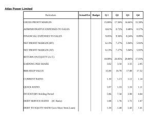 Budget Final 25.04.12 at 60% CF.xlsx