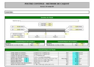 POUTRECONTINUE-CAQUOT.xls
